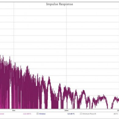 Dec 07, 2012 - And for the geekie ones, Noisia (Martijn's studio) ETC response. LF response 20-120Hz is within 5dB (+/- 2.5dB).